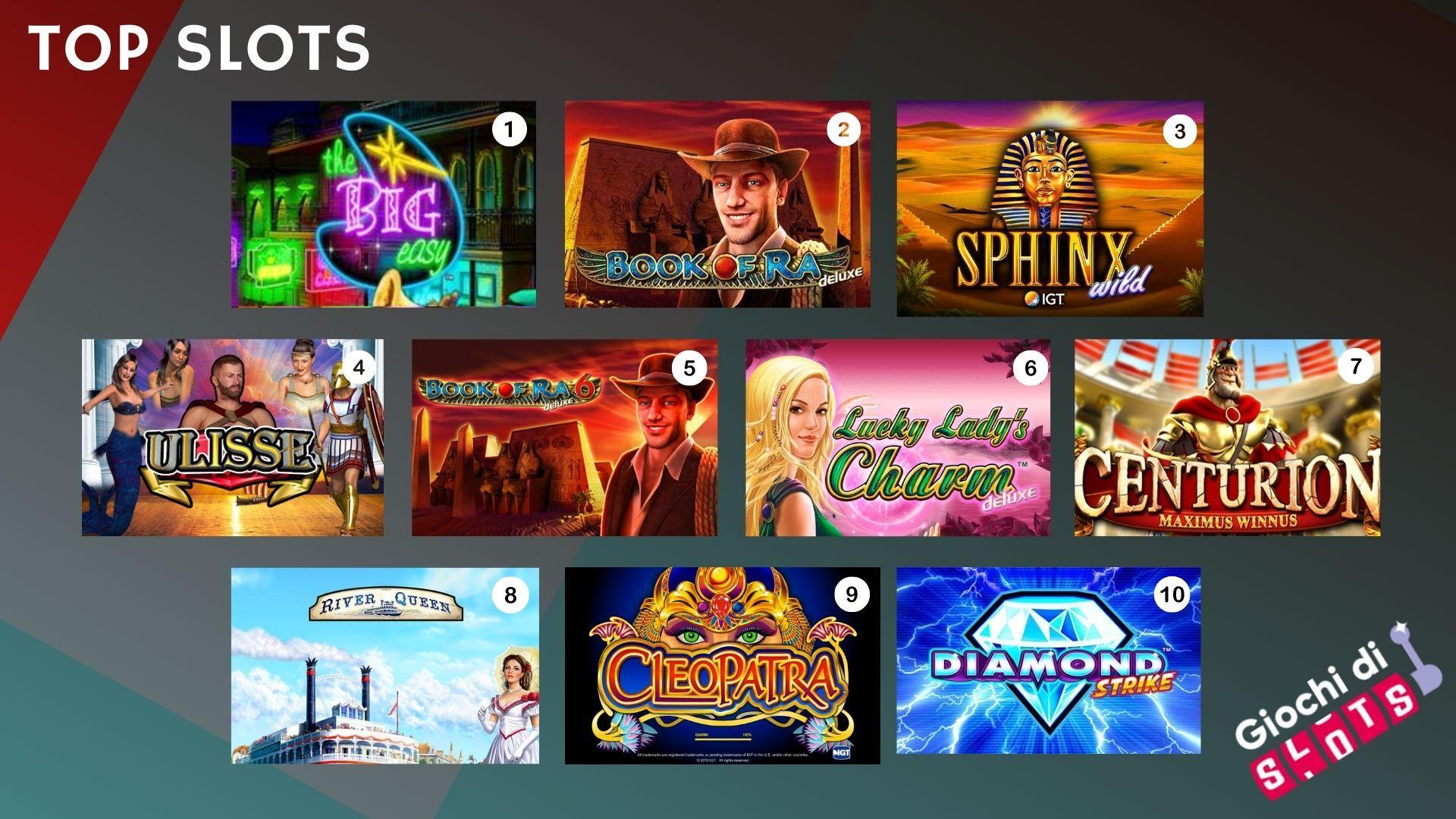 Top 10 Slot Gds